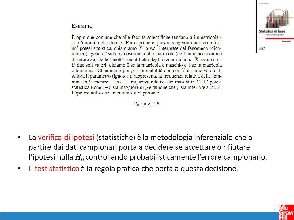 La verifica di ipotesi (statistiche) è la metodologia inferenziale che a partire dai dati campionari porta a decidere se accettare o rifiutare l'ipotesi nulla H0 controllando probabilisticamente l'errore campionario.