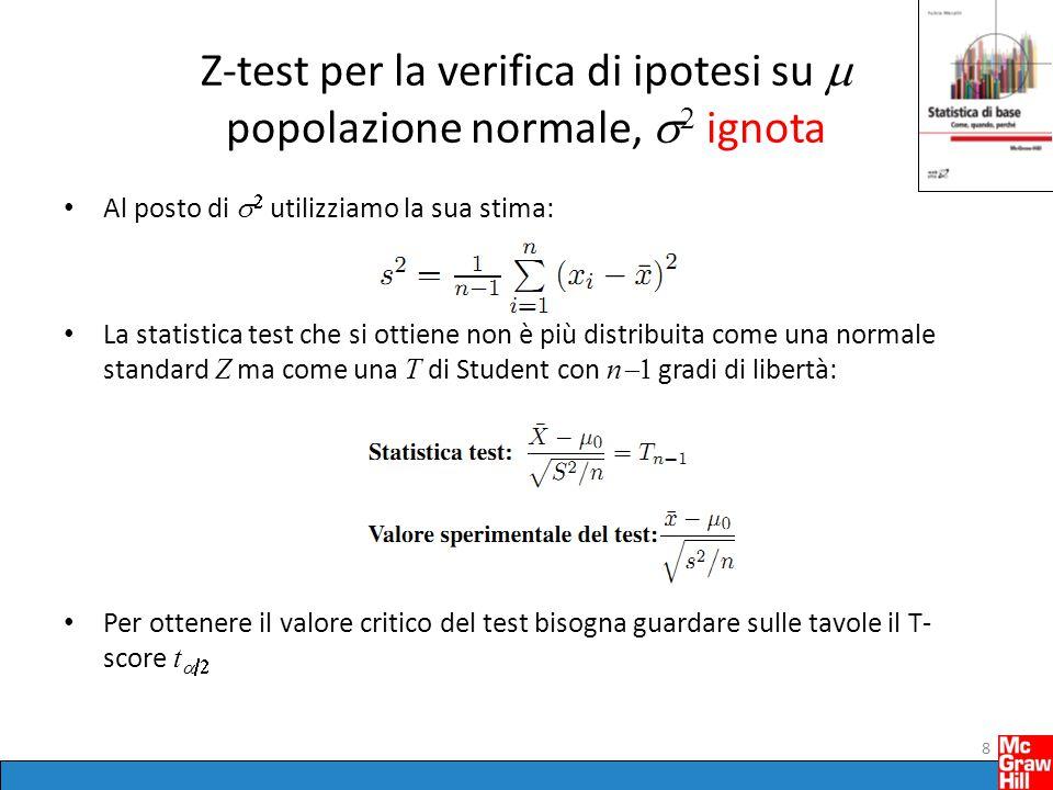 Z-test per la verifica di ipotesi su m popolazione normale, s2 ignota