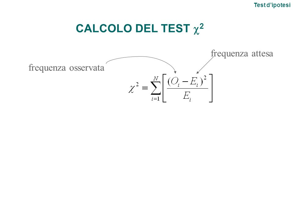 CALCOLO DEL TEST 2 frequenza attesa frequenza osservata