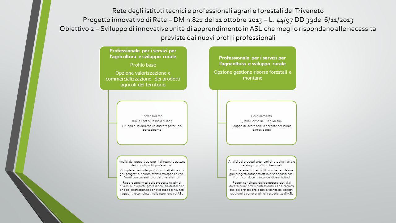 Professionale per i servizi per l'agricoltura e sviluppo rurale