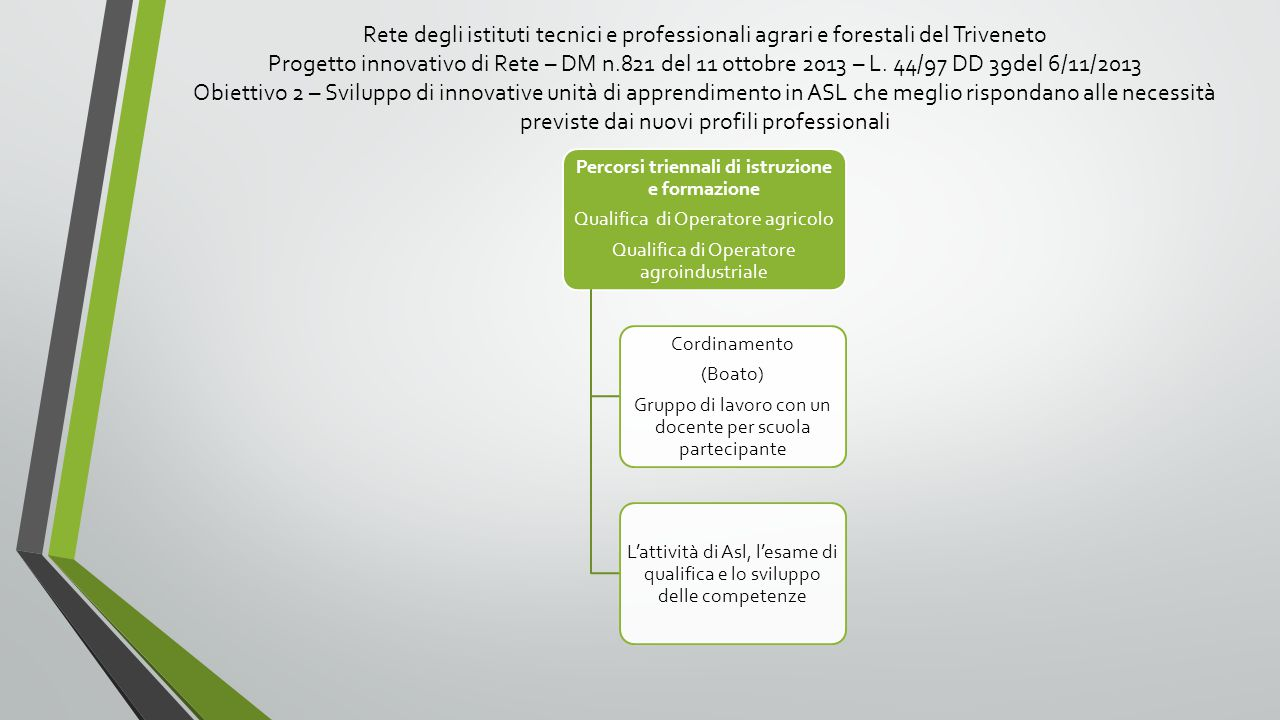 Percorsi triennali di istruzione e formazione