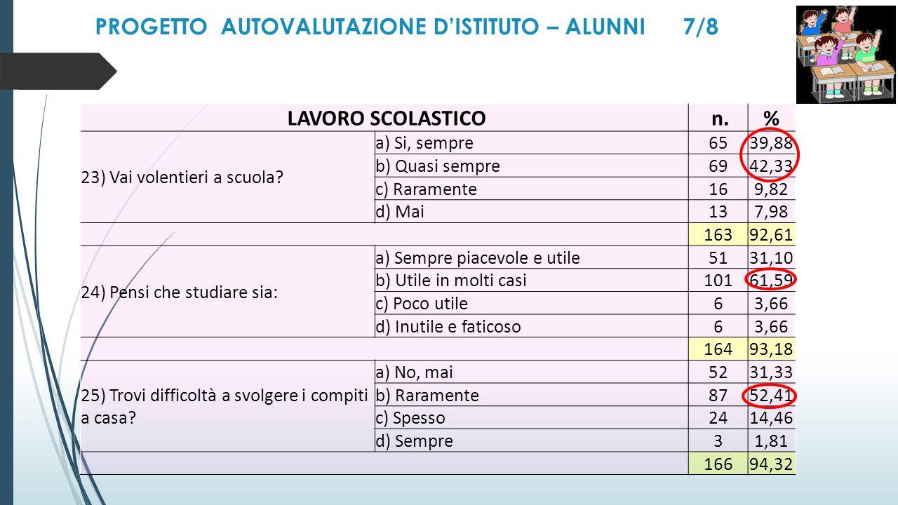 PROGETTO AUTOVALUTAZIONE D'ISTITUTO – ALUNNI 7/8 LAVORO SCOLASTICO n.
