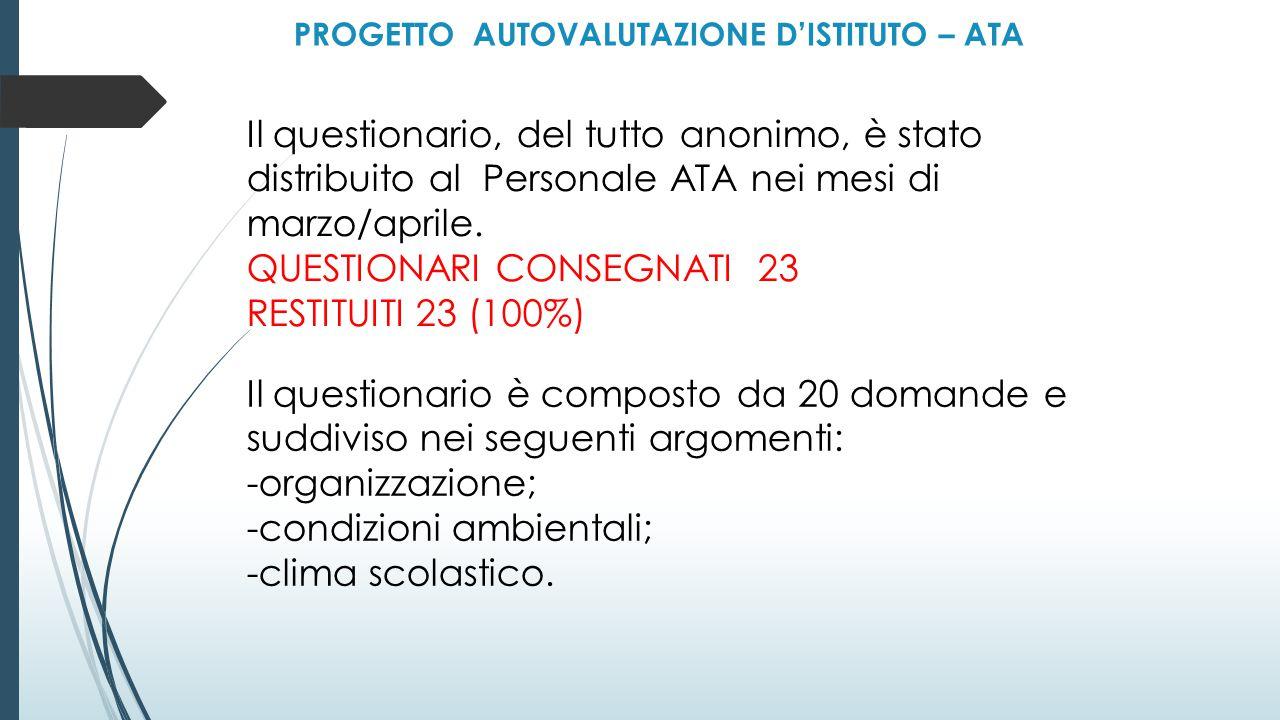 PROGETTO AUTOVALUTAZIONE D'ISTITUTO – ATA