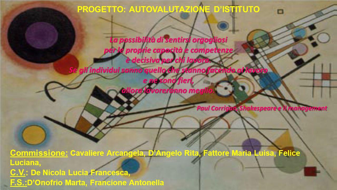 PROGETTO: AUTOVALUTAZIONE D'ISTITUTO