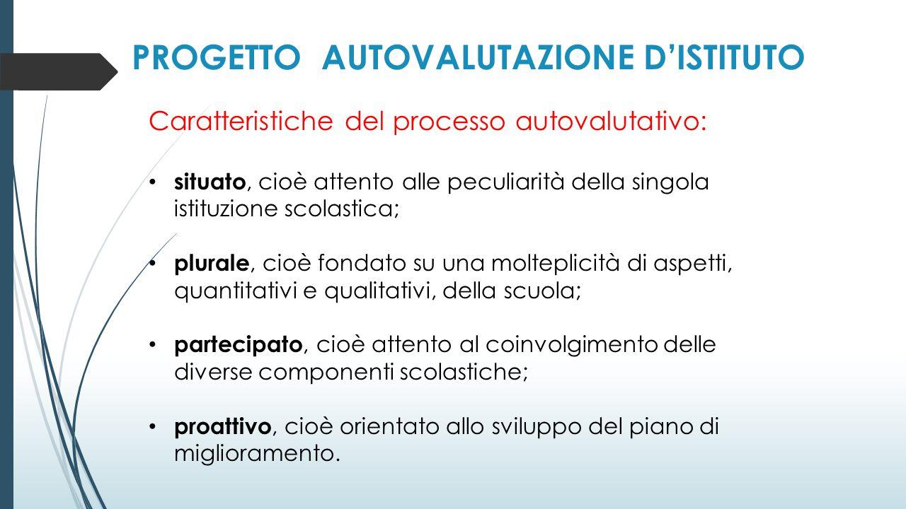 PROGETTO AUTOVALUTAZIONE D'ISTITUTO