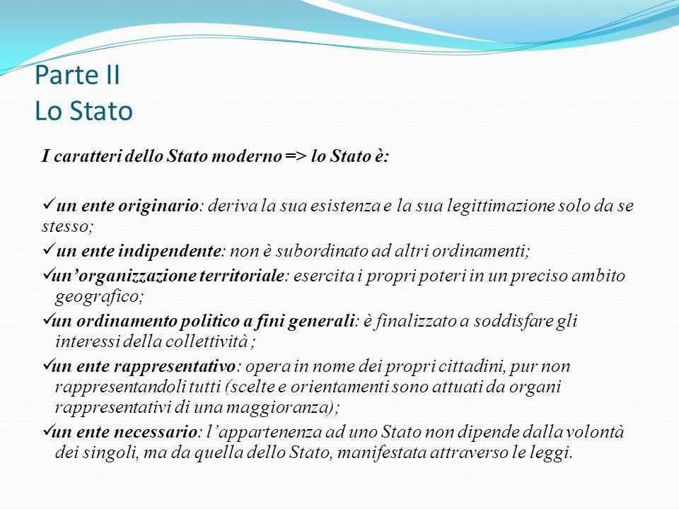 Parte II Lo Stato I caratteri dello Stato moderno => lo Stato è: