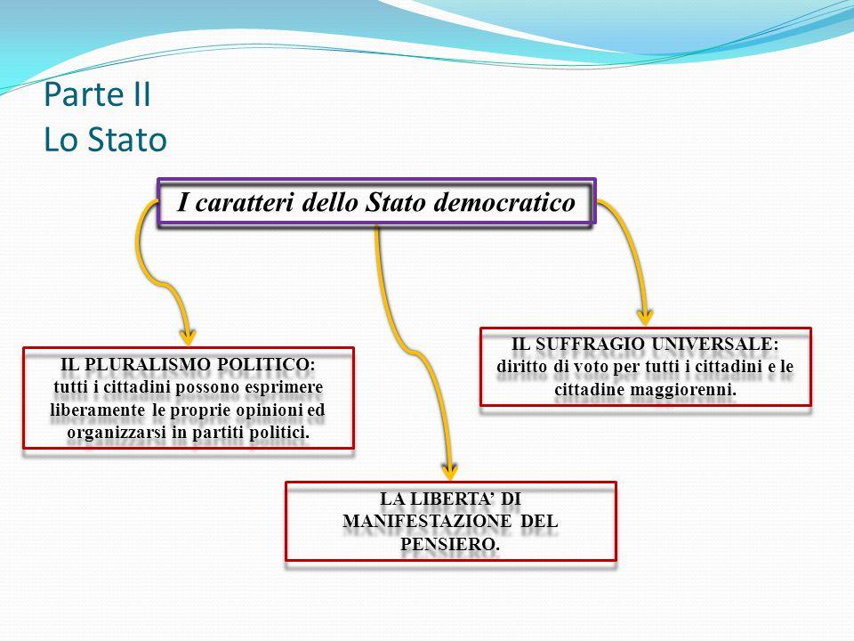 Parte II Lo Stato I caratteri dello Stato democratico