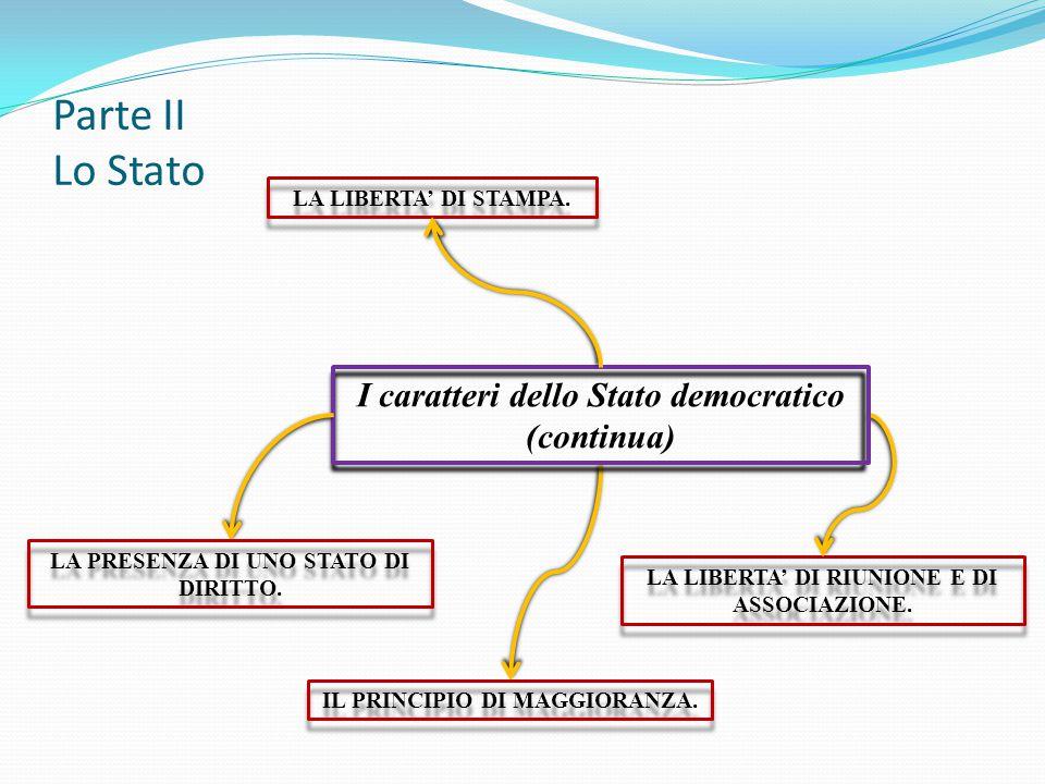 Parte II Lo Stato I caratteri dello Stato democratico (continua)