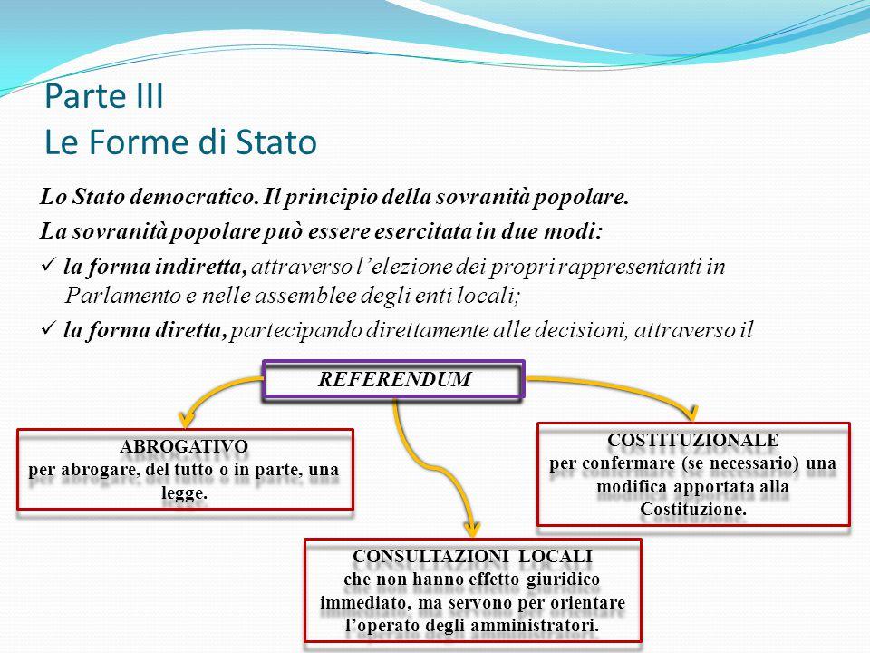Parte III Le Forme di Stato