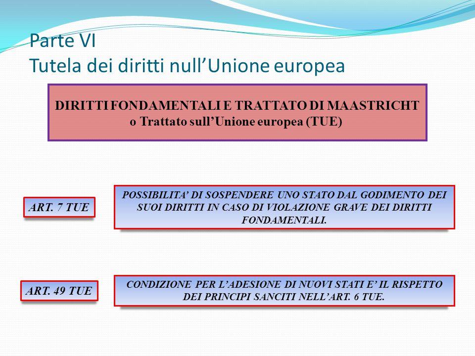 Parte VI Tutela dei diritti null'Unione europea