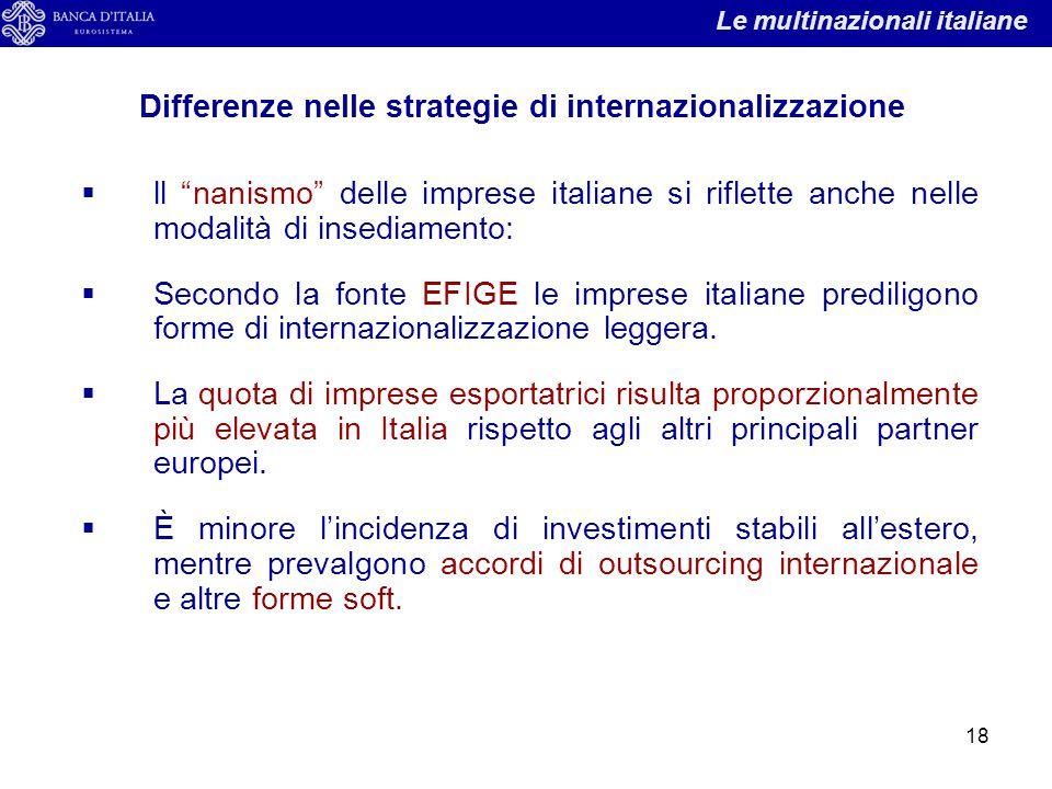 Differenze nelle strategie di internazionalizzazione