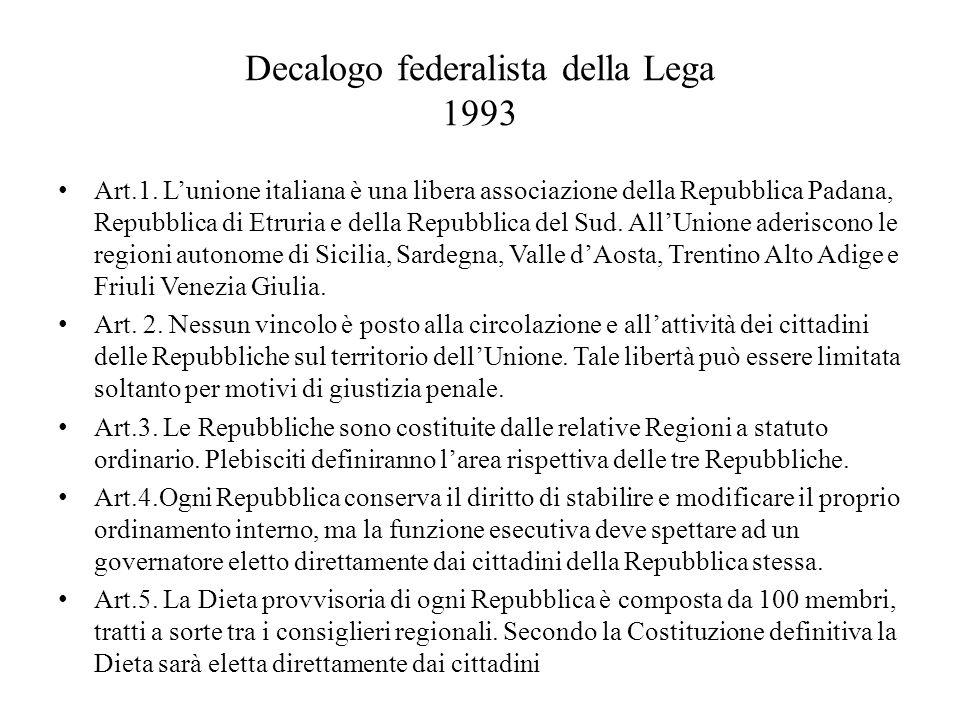 Decalogo federalista della Lega 1993