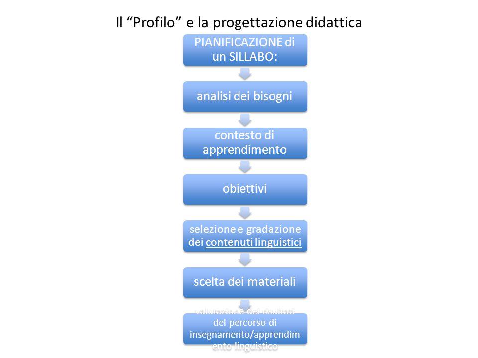 Il Profilo e la progettazione didattica