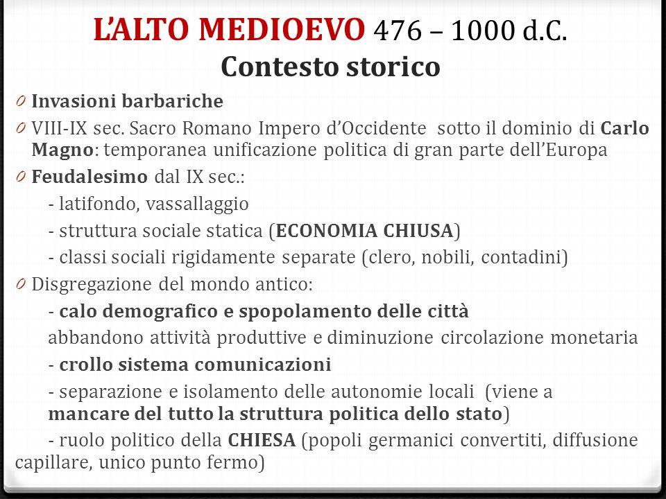 L'ALTO MEDIOEVO 476 – 1000 d.C. Contesto storico
