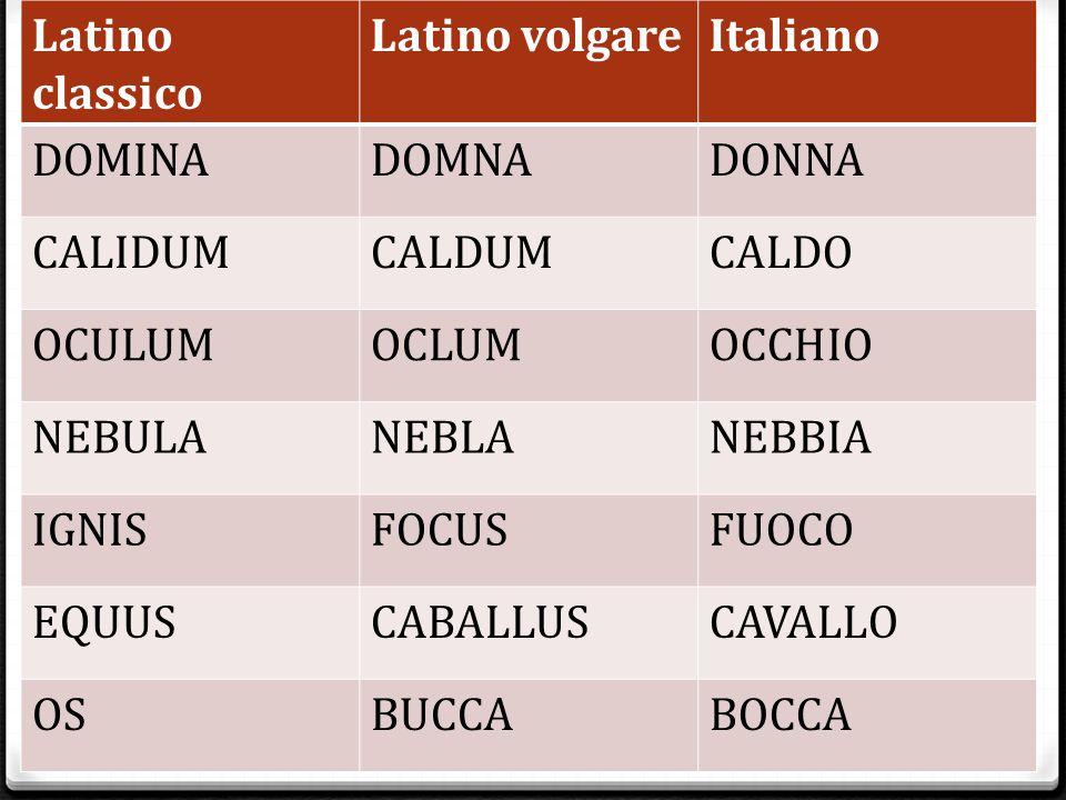 Latino classico Latino volgare Italiano DOMINA DOMNA DONNA CALIDUM