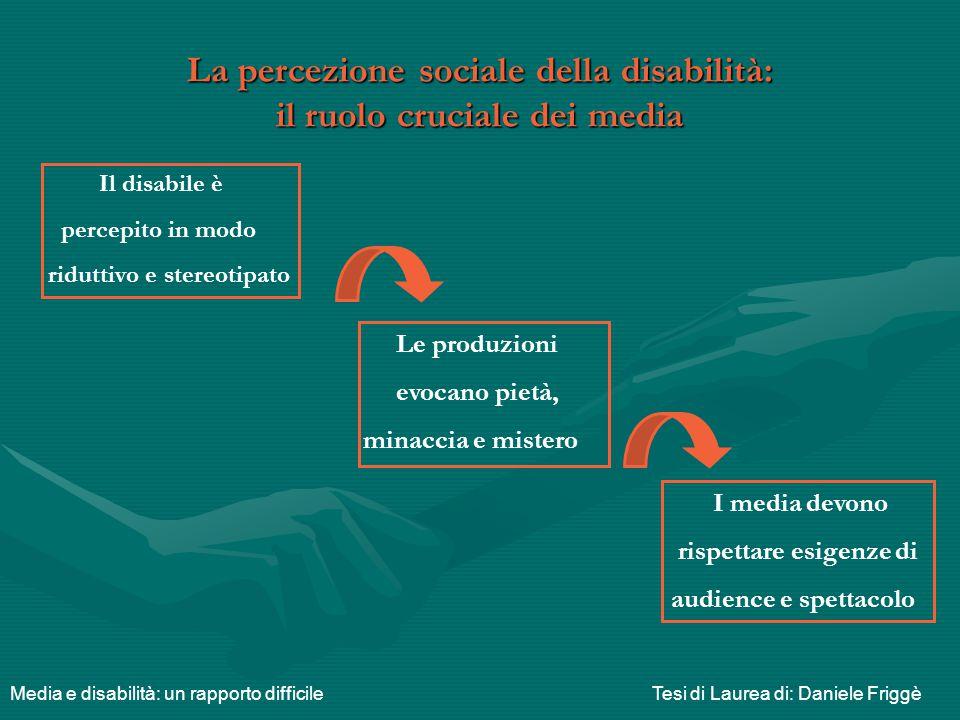 La percezione sociale della disabilità: il ruolo cruciale dei media