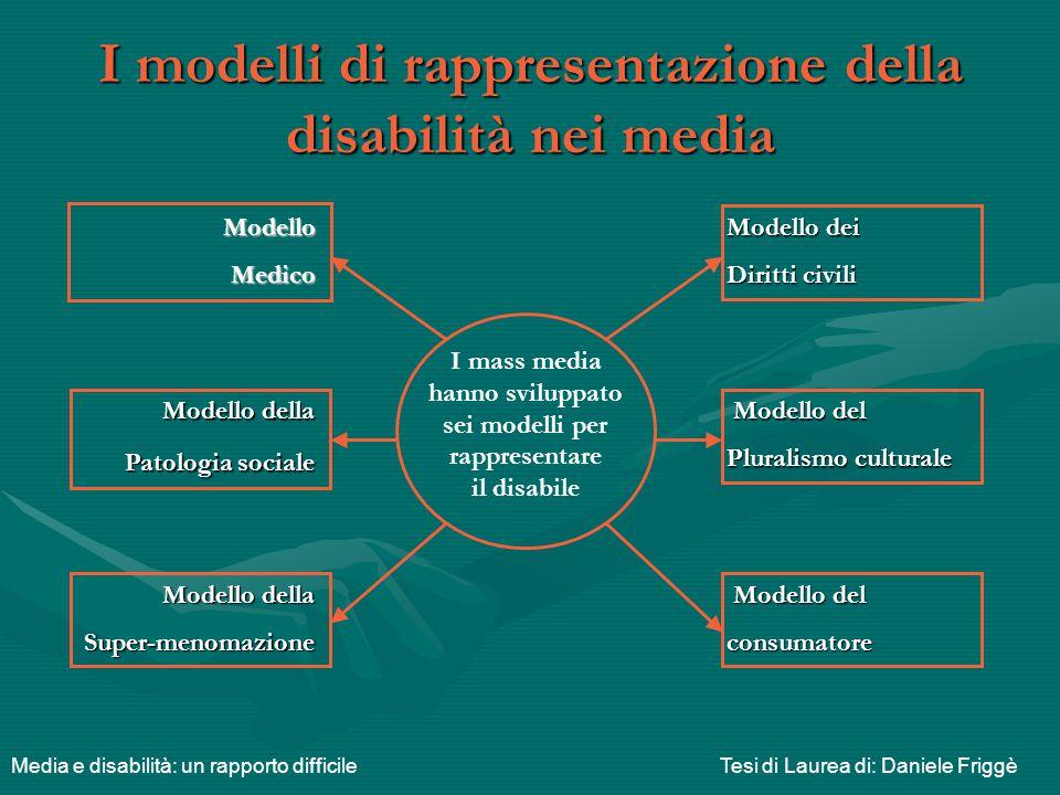 I modelli di rappresentazione della disabilità nei media