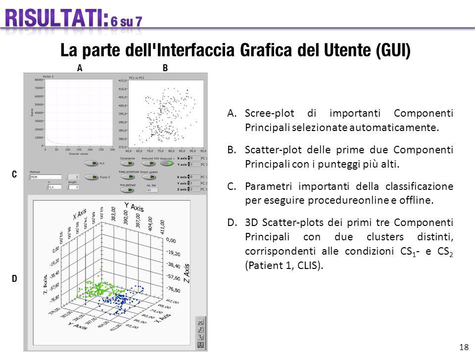 La parte dell Interfaccia Grafica del Utente (GUI)