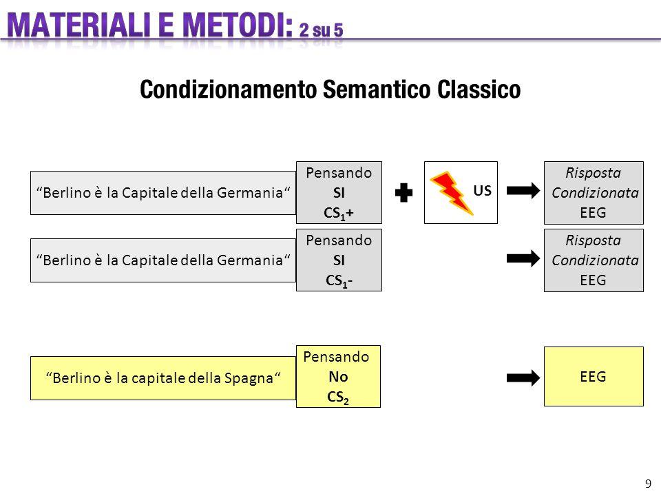 Condizionamento Semantico Classico