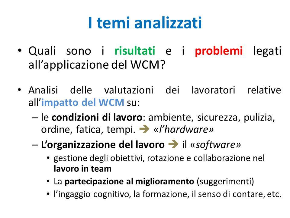 I temi analizzati Quali sono i risultati e i problemi legati all'applicazione del WCM