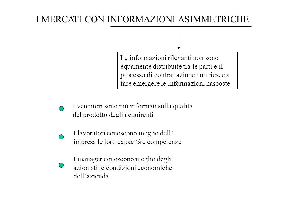 I MERCATI CON INFORMAZIONI ASIMMETRICHE