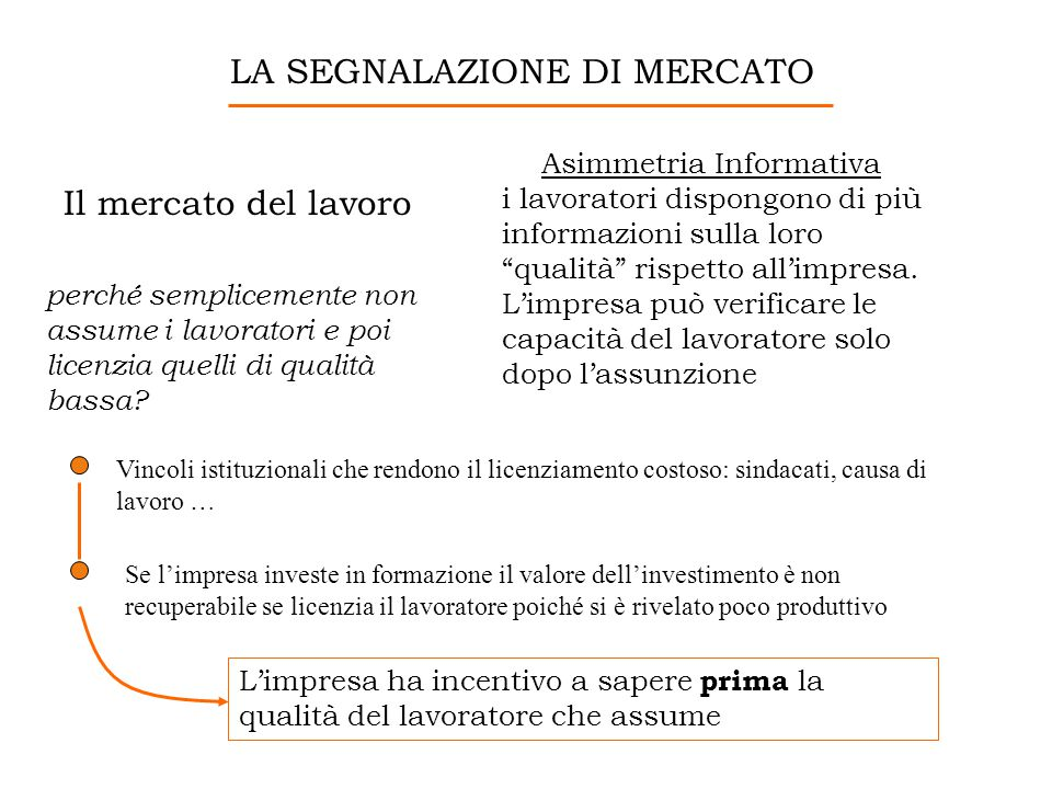Asimmetria Informativa