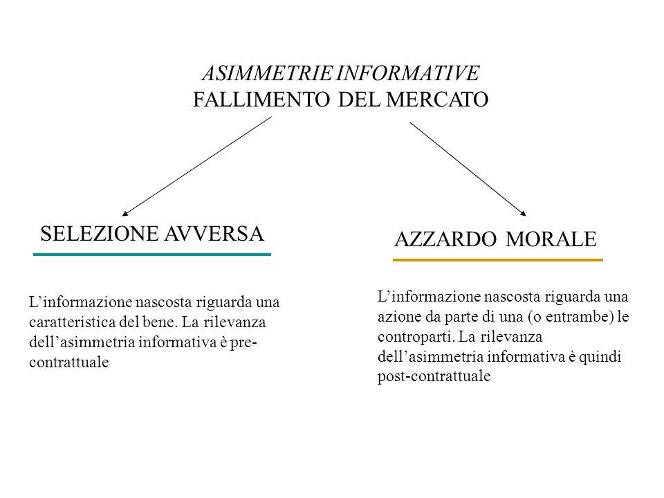 ASIMMETRIE INFORMATIVE FALLIMENTO DEL MERCATO