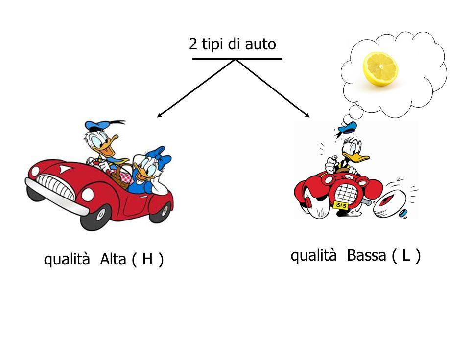 2 tipi di auto qualità Bassa ( L ) qualità Alta ( H )