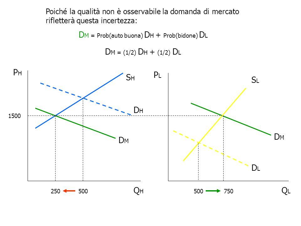 DM = Prob(auto buona) DH + Prob(bidone) DL