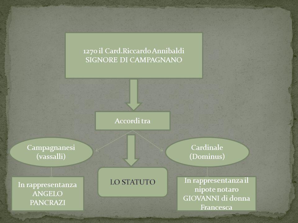 1270 il Card.Riccardo Annibaldi SIGNORE DI CAMPAGNANO