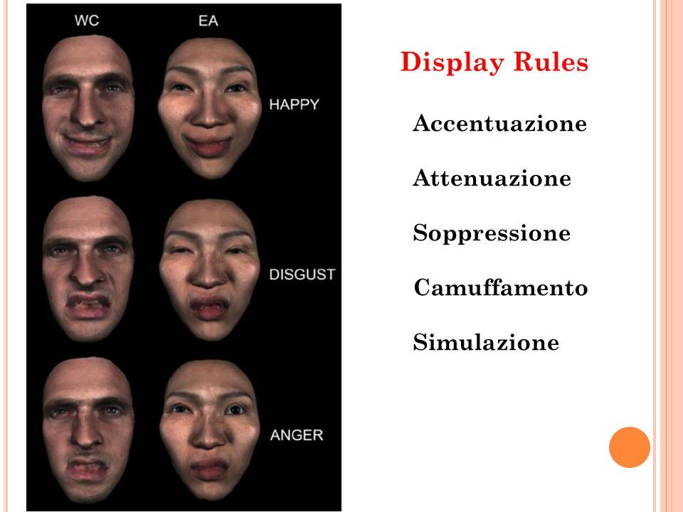 Display Rules Accentuazione Attenuazione Soppressione Camuffamento