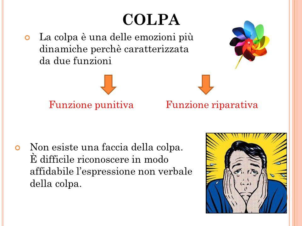 COLPA La colpa è una delle emozioni più dinamiche perchè caratterizzata da due funzioni. Funzione punitiva.