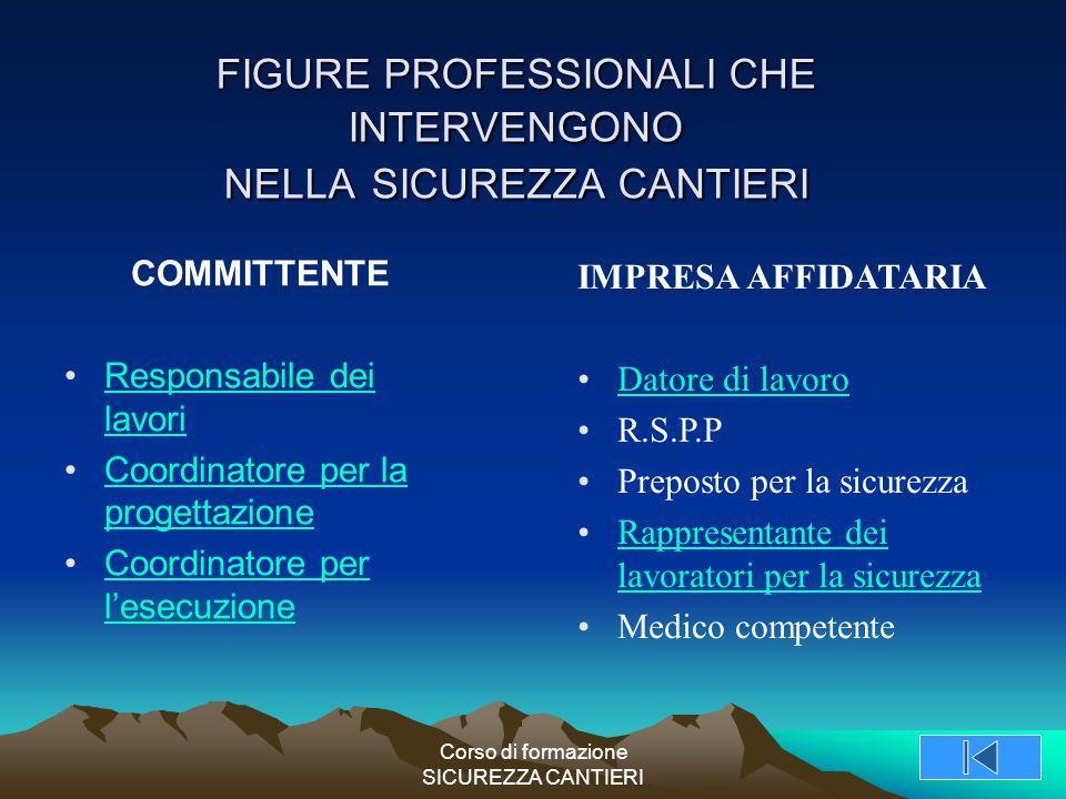 FIGURE PROFESSIONALI CHE INTERVENGONO NELLA SICUREZZA CANTIERI