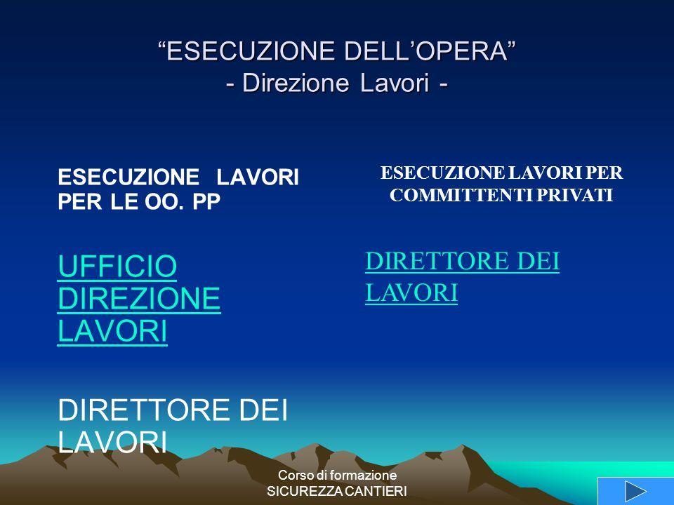 ESECUZIONE DELL'OPERA - Direzione Lavori -