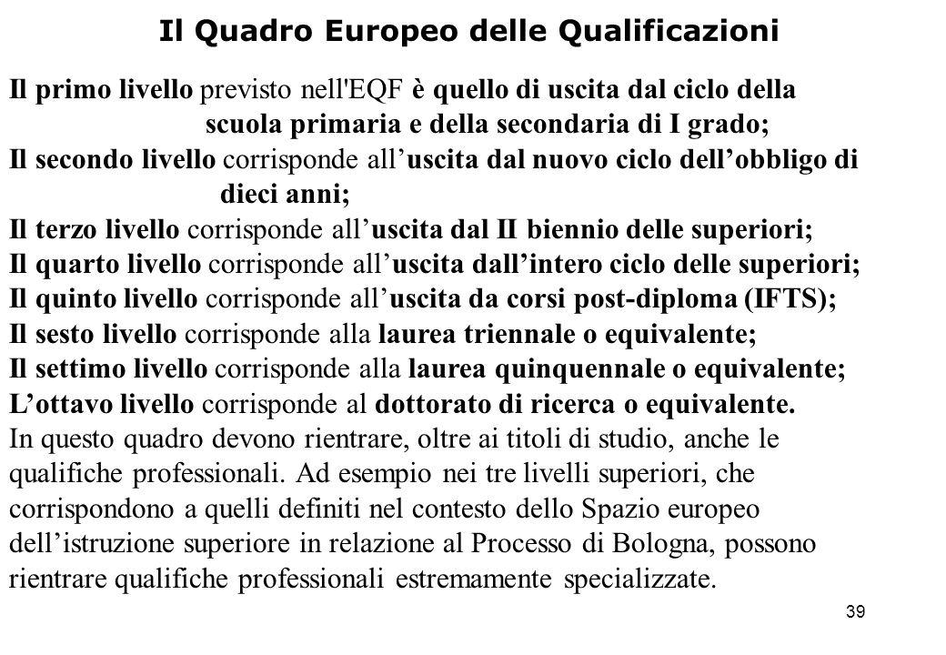 Il Quadro Europeo delle Qualificazioni