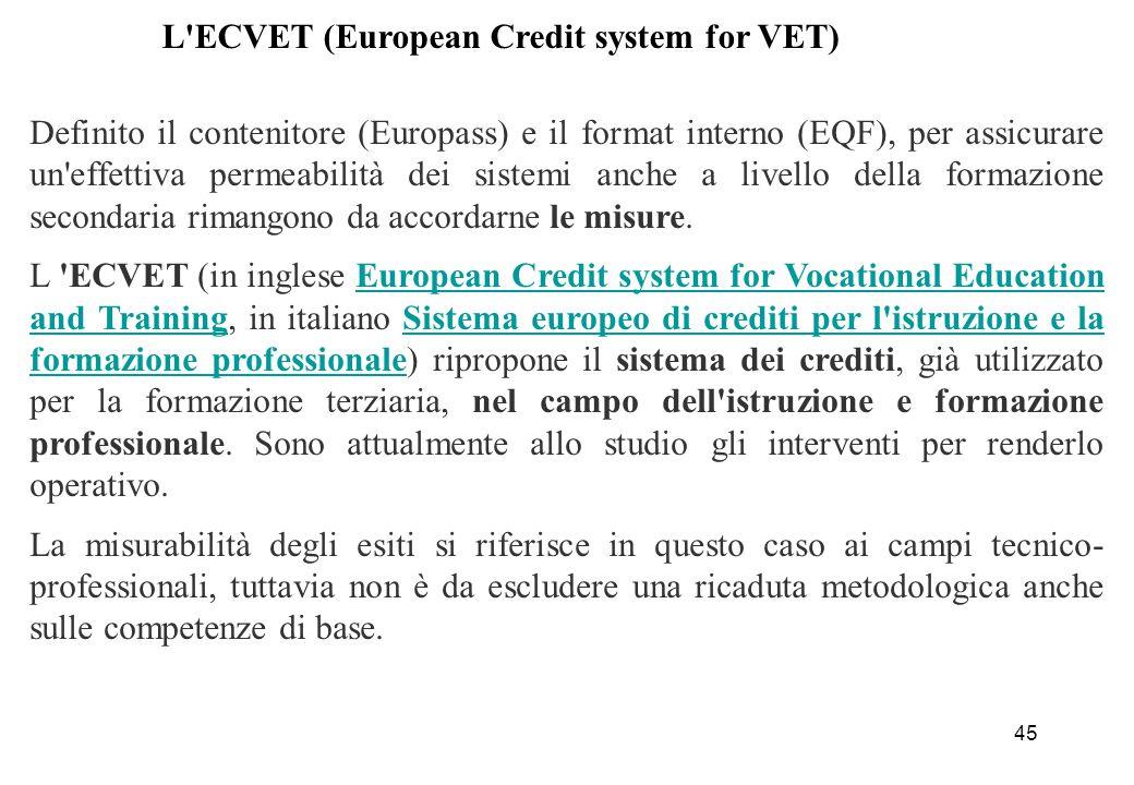 L ECVET (European Credit system for VET)