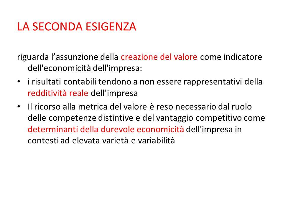 LA SECONDA ESIGENZA riguarda l'assunzione della creazione del valore come indicatore dell economicità dell impresa: