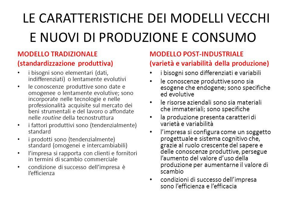 LE CARATTERISTICHE DEI MODELLI VECCHI E NUOVI DI PRODUZIONE E CONSUMO