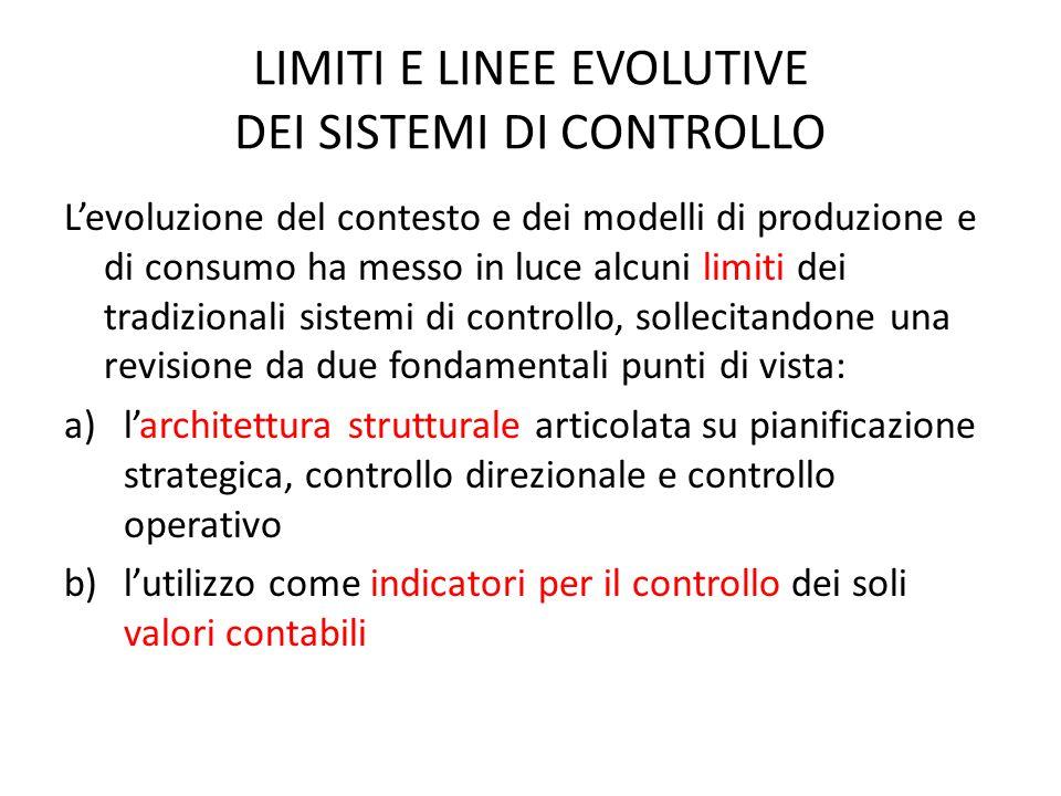 LIMITI E LINEE EVOLUTIVE DEI SISTEMI DI CONTROLLO
