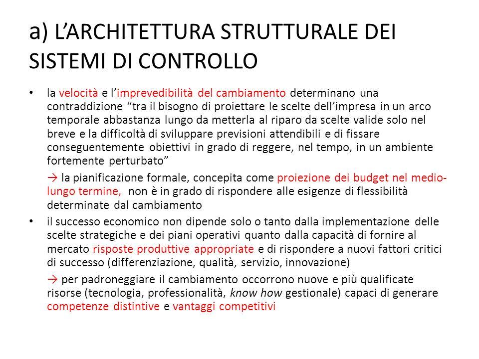 a) L'ARCHITETTURA STRUTTURALE DEI SISTEMI DI CONTROLLO