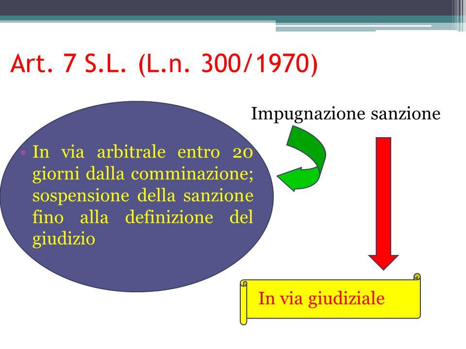 Art. 7 S.L. (L.n. 300/1970) Impugnazione sanzione