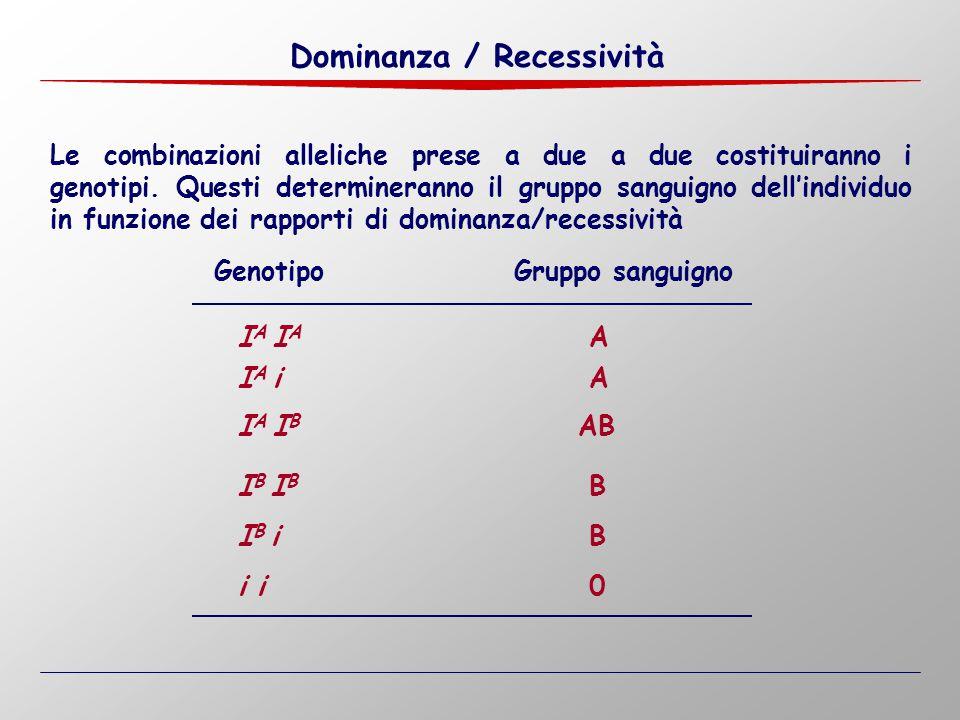 Dominanza / Recessività