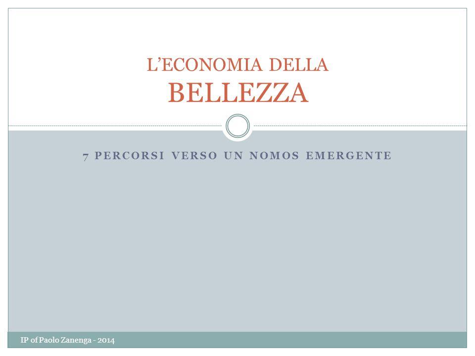 L'ECONOMIA DELLA BELLEZZA