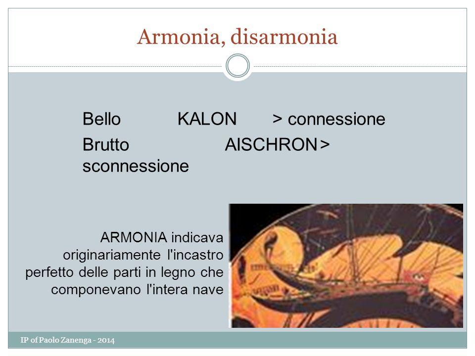 Armonia, disarmonia Bello KALON > connessione Brutto AISCHRON > sconnessione
