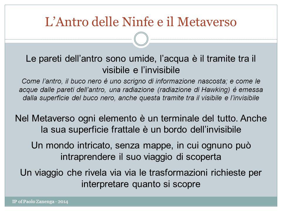 L'Antro delle Ninfe e il Metaverso