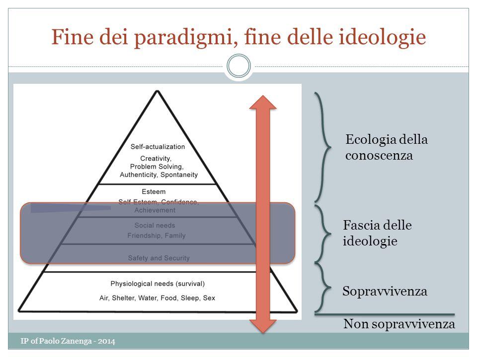 Fine dei paradigmi, fine delle ideologie