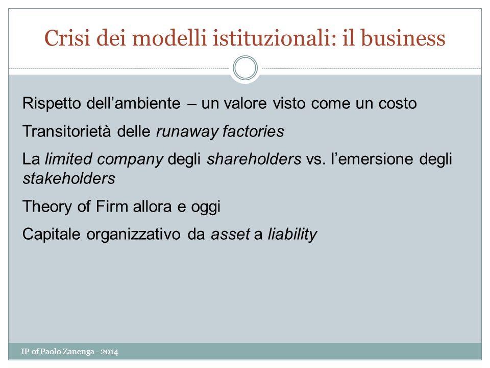 Crisi dei modelli istituzionali: il business