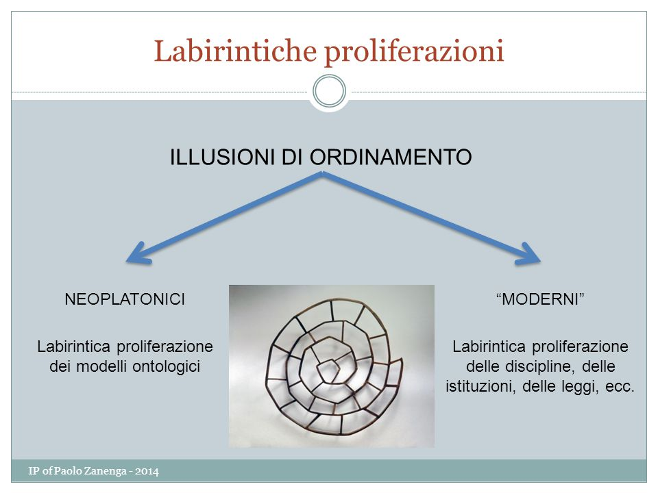 Labirintiche proliferazioni