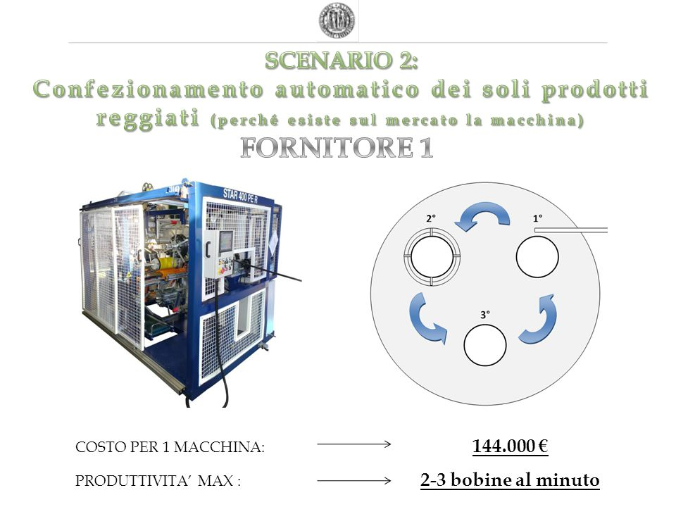 SCENARIO 2: Confezionamento automatico dei soli prodotti reggiati (perché esiste sul mercato la macchina)