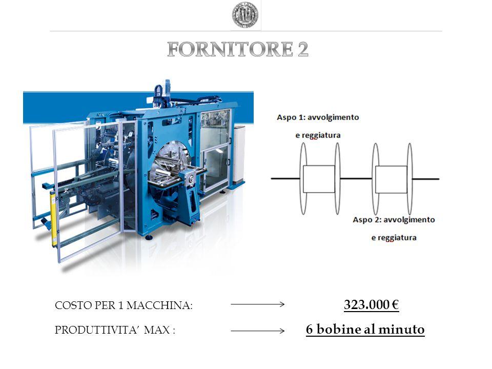 FORNITORE 2 COSTO PER 1 MACCHINA: 323.000 €
